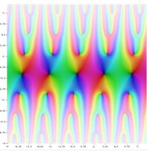 theta functions